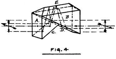 Fecker Telescope Articles
